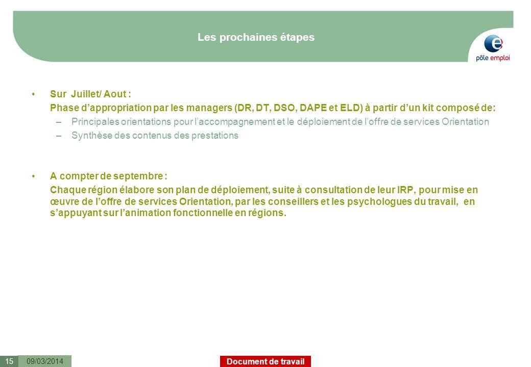 Document de travail Les prochaines étapes Sur Juillet/ Aout : Phase dappropriation par les managers (DR, DT, DSO, DAPE et ELD) à partir dun kit compos