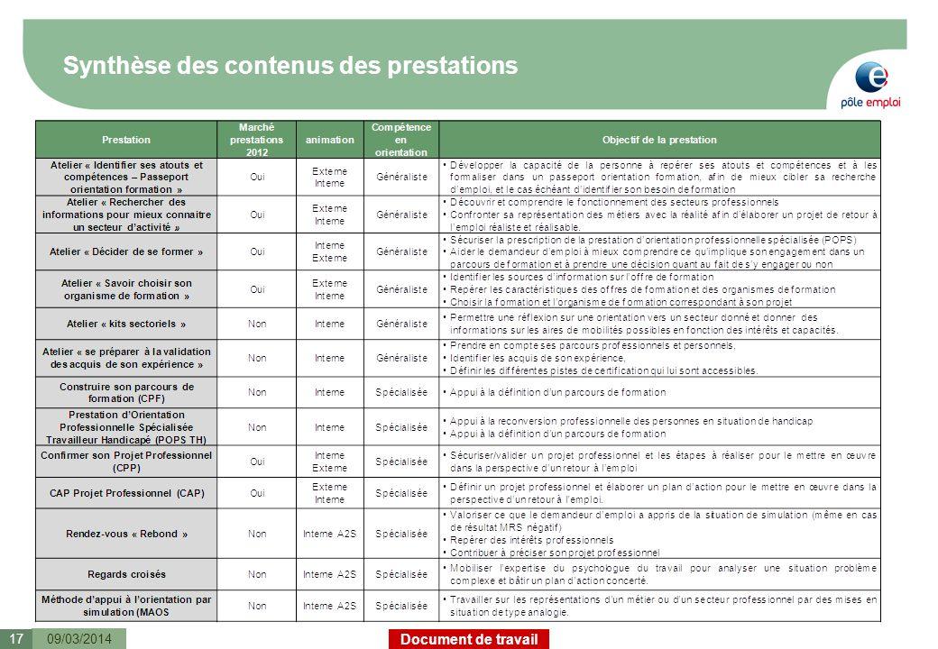 Document de travail Synthèse des contenus des prestations 09/03/201417