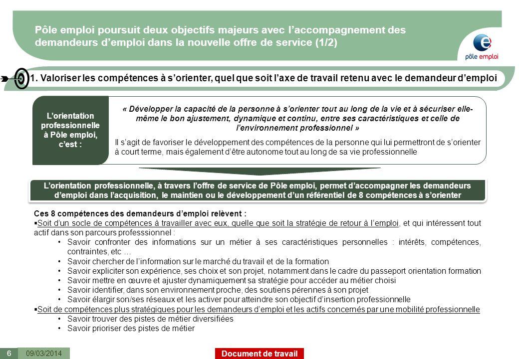 Document de travail Pôle emploi poursuit deux objectifs majeurs avec laccompagnement des demandeurs demploi dans la nouvelle offre de service (1/2) 1.