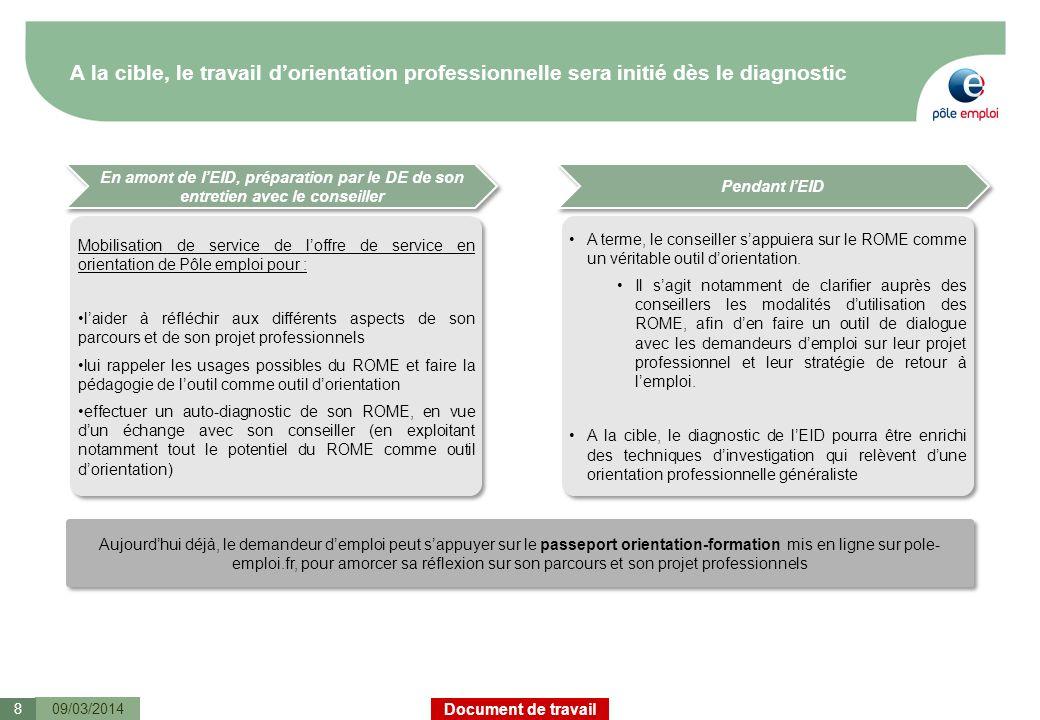 Document de travail A la cible, le travail dorientation professionnelle sera initié dès le diagnostic 09/03/20148 Mobilisation de service de loffre de