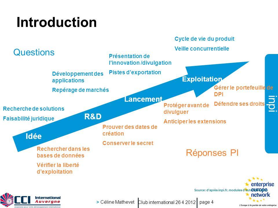 inpi Club international 26 4 2012 > Céline Mathevet page 4 Introduction Idée R&D Lancement Exploitation Questions Réponses PI Recherche de solutions F