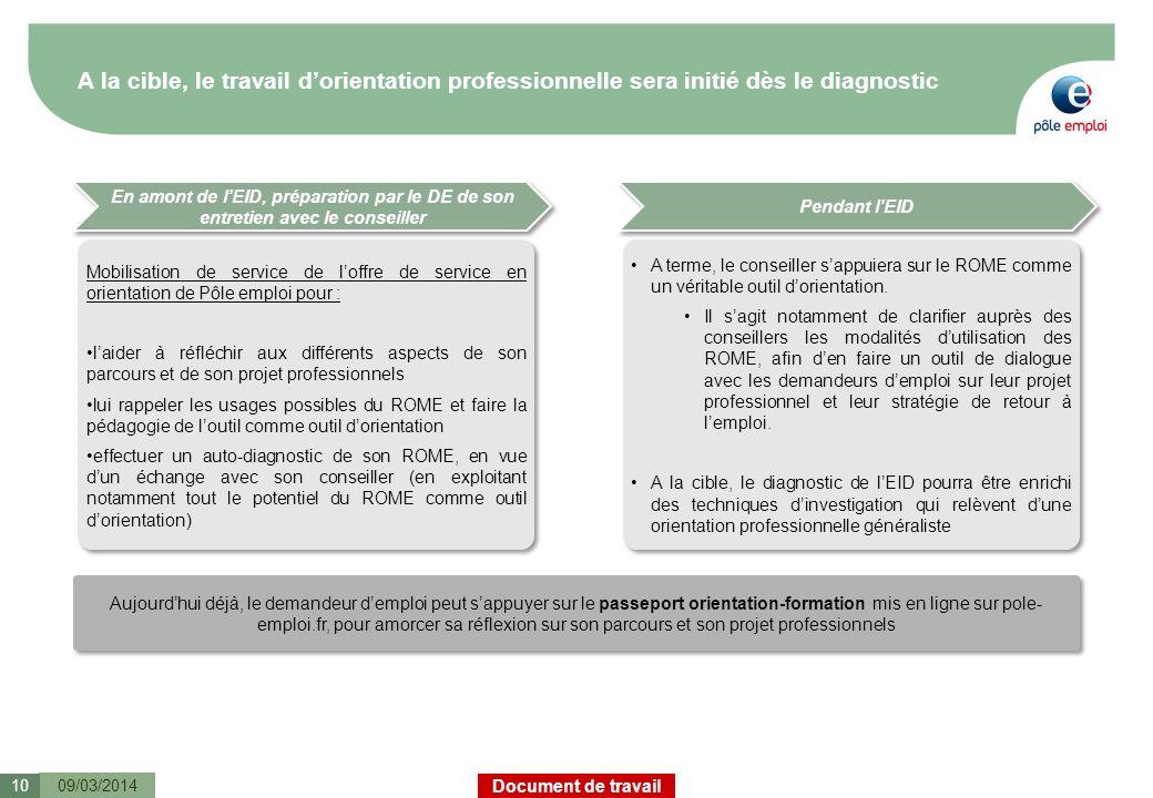 Document de travail A la cible, le travail dorientation professionnelle sera initié dès le diagnostic 09/03/201410 Mobilisation de service de loffre d