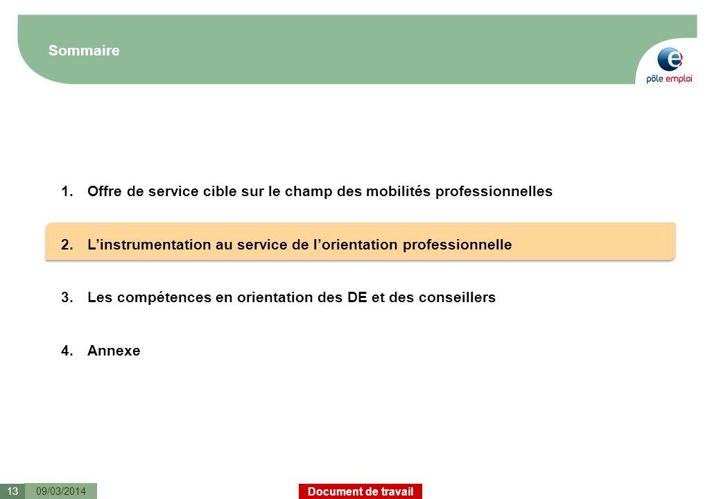 Document de travail Sommaire 09/03/201413 1.Offre de service cible sur le champ des mobilités professionnelles 2.Linstrumentation au service de lorien