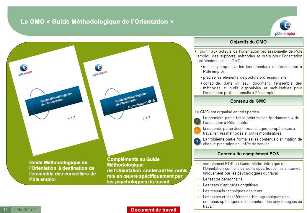 Document de travail Le GMO « Guide Méthodologique de lOrientation » 09/03/201414 Complément EOS Guide Méthodologique de lOrientation à destination de