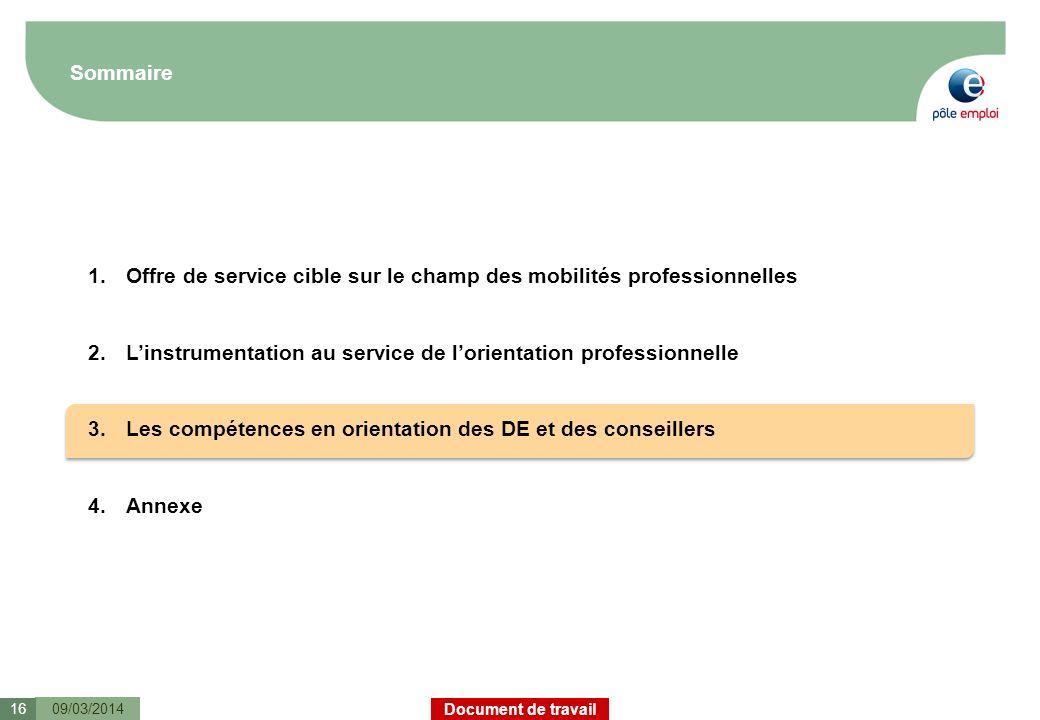Document de travail Sommaire 09/03/201416 1.Offre de service cible sur le champ des mobilités professionnelles 2.Linstrumentation au service de lorien
