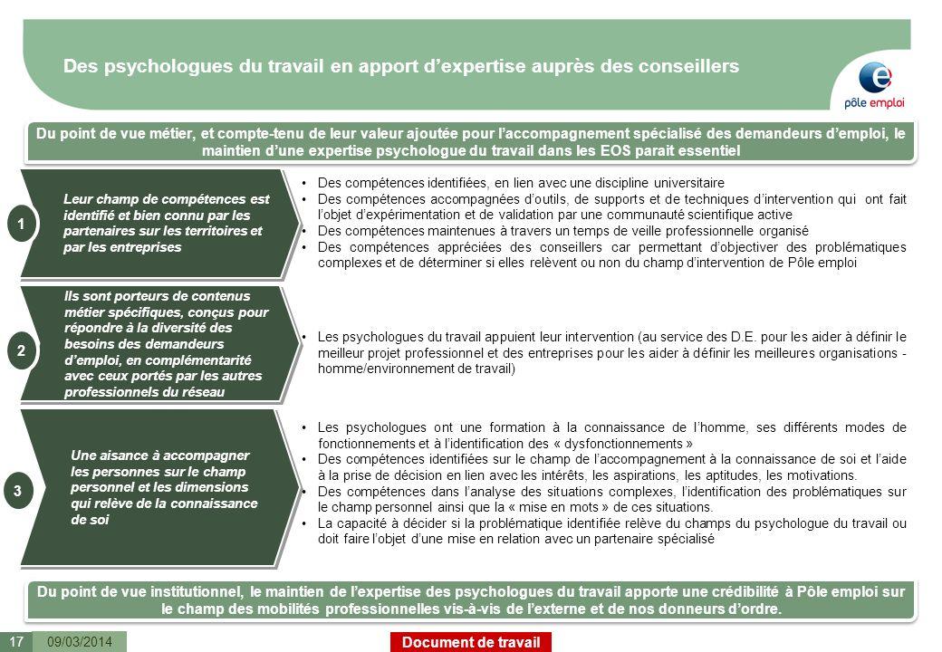 Document de travail Des psychologues du travail en apport dexpertise auprès des conseillers 09/03/201417 Du point de vue métier, et compte-tenu de leu