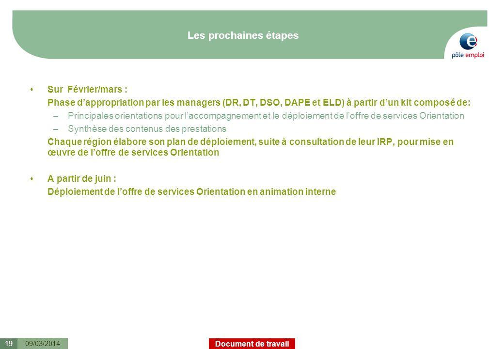 Document de travail Les prochaines étapes Sur Février/mars : Phase dappropriation par les managers (DR, DT, DSO, DAPE et ELD) à partir dun kit composé