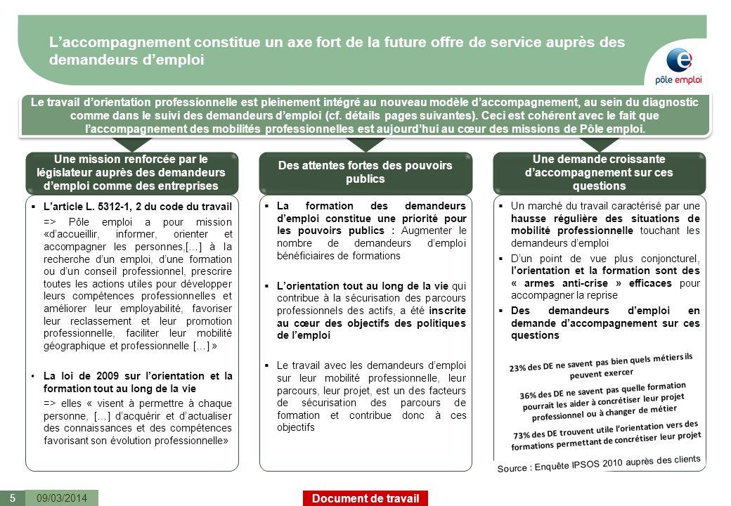 Document de travail Sommaire 09/03/201416 1.Offre de service cible sur le champ des mobilités professionnelles 2.Linstrumentation au service de lorientation professionnelle 3.Les compétences en orientation des DE et des conseillers 4.Annexe