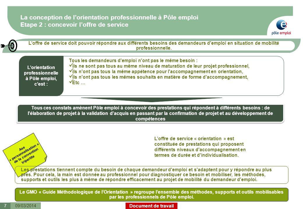 Document de travail Axe « personnalisation » de la convention tripartite La conception de lorientation professionnelle à Pôle emploi Etape 2 : concevo