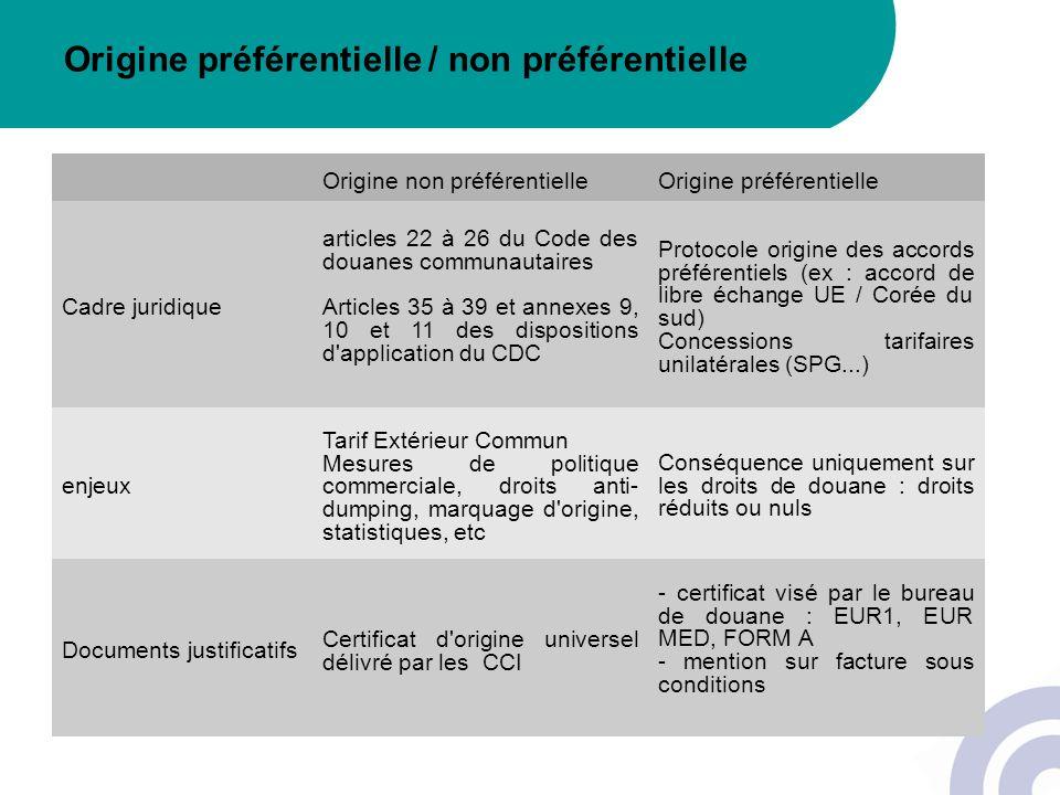 Origine non préférentielleOrigine préférentielle Cadre juridique articles 22 à 26 du Code des douanes communautaires Articles 35 à 39 et annexes 9, 10