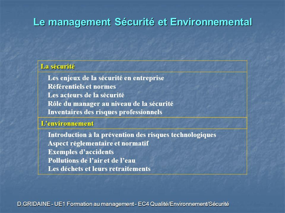 D.GRIDAINE - UE1 Formation au management - EC4 Qualité/Environnement/Sécurité I ) Les enjeux de la sécurité - Quelle place a-t-elle dans la politique entreprise .