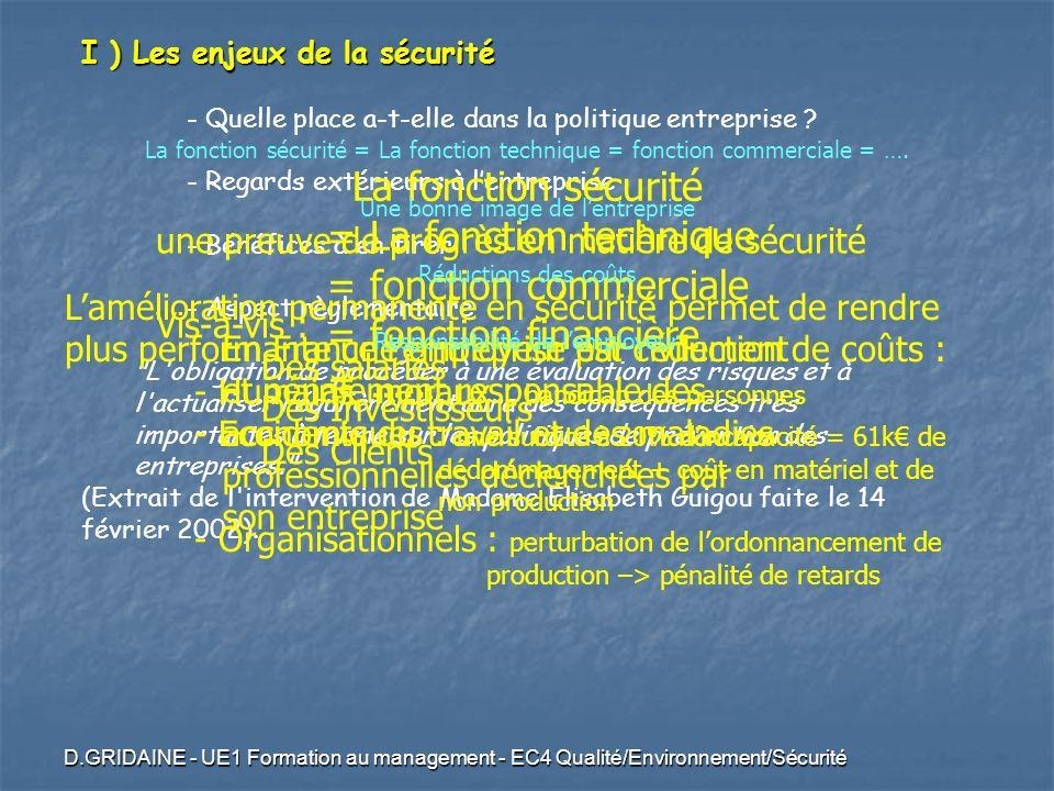 D.GRIDAINE - UE1 Formation au management - EC4 Qualité/Environnement/Sécurité II) Référentiels et normes Référentiels privés -UIC / UFIP / CFBP -SIES ou ISRS - MASE - OHSMS - Safety Cert - HASAS 18001 Normes et référentiels nationaux - BS 8800 - AS/NZS 4801 - VCA Norme à venir - OHSAS 18001 Il existe des normes en Qualité -> Normes ISO 900xIl existe des normes en Environnement -> Normes ISO 1400xIl existe aucune norme en matière de Sécurité Union des Industries ChimiquesUnion Française des Industries PétrolièresComité Français du Butane Propane Création en 1995 d un guide appelé « Recommandations pour la mise en œuvre dun SMS » Sécurité = Protection de lenvironnement = Qualité Etat desprit de rigueur et dattention Motivation du personnel Consignes Procédures - Phases daction - adaptation des étapes précédentes Politique et objectifs Organisation et moyens Mise en oeuvre Actions correctives Evaluation - Analyse des accidents - Retour dexpérience - Audits/revues dinspection Système International dEvaluation de la SécuritéInternational Safety Rating System Créé en 1978 par E.F.
