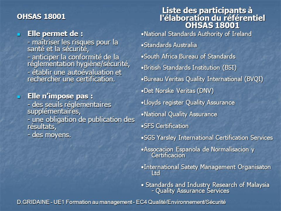 D.GRIDAINE - UE1 Formation au management - EC4 Qualité/Environnement/Sécurité III) Les acteurs de la sécurité CHSCT Médecine du travail Inspection du travail INRS CNAM CRAM La sécurité est laffaire de tous au sein de lentreprise, dirigeants et salariés à tous les niveaux, tous doivent se sentir concernés.
