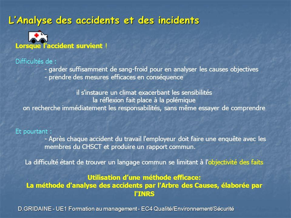 D.GRIDAINE - UE1 Formation au management - EC4 Qualité/Environnement/Sécurité LAnalyse des accidents et des incidents Lorsque l'accident survient ! Di