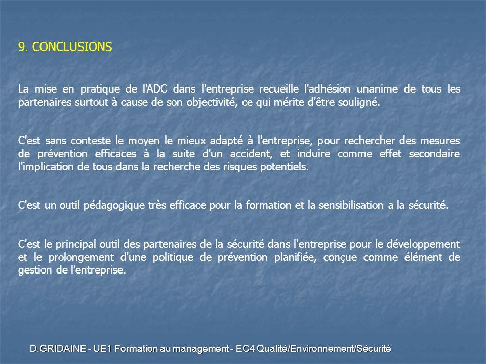 D.GRIDAINE - UE1 Formation au management - EC4 Qualité/Environnement/Sécurité 9. CONCLUSIONS La mise en pratique de l'ADC dans l'entreprise recueille