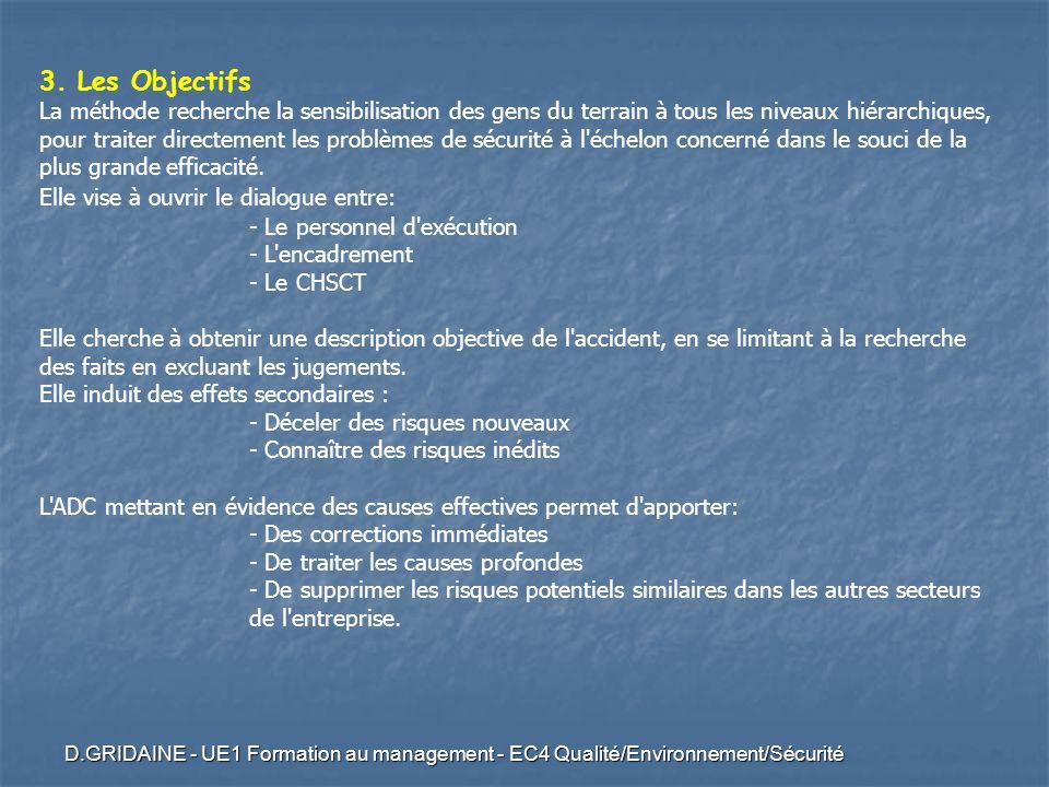 D.GRIDAINE - UE1 Formation au management - EC4 Qualité/Environnement/Sécurité 3. Les Objectifs La méthode recherche la sensibilisation des gens du ter