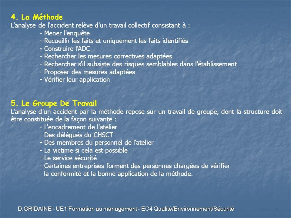 D.GRIDAINE - UE1 Formation au management - EC4 Qualité/Environnement/Sécurité 4. La Méthode L'analyse de l'accident relève d'un travail collectif cons