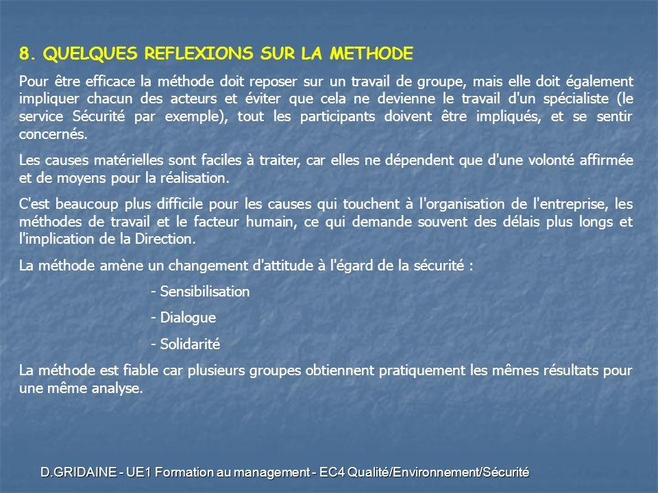 D.GRIDAINE - UE1 Formation au management - EC4 Qualité/Environnement/Sécurité 8. QUELQUES REFLEXIONS SUR LA METHODE Pour être efficace la méthode doit