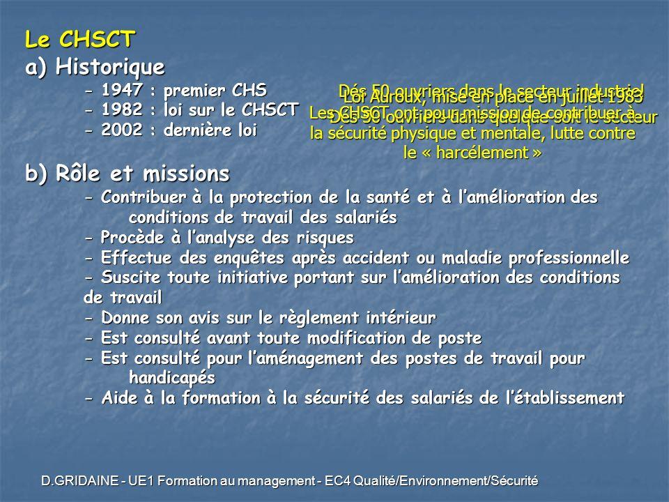 D.GRIDAINE - UE1 Formation au management - EC4 Qualité/Environnement/Sécurité Le CHSCT a) Historique - 1947 : premier CHS - 1982 : loi sur le CHSCT -