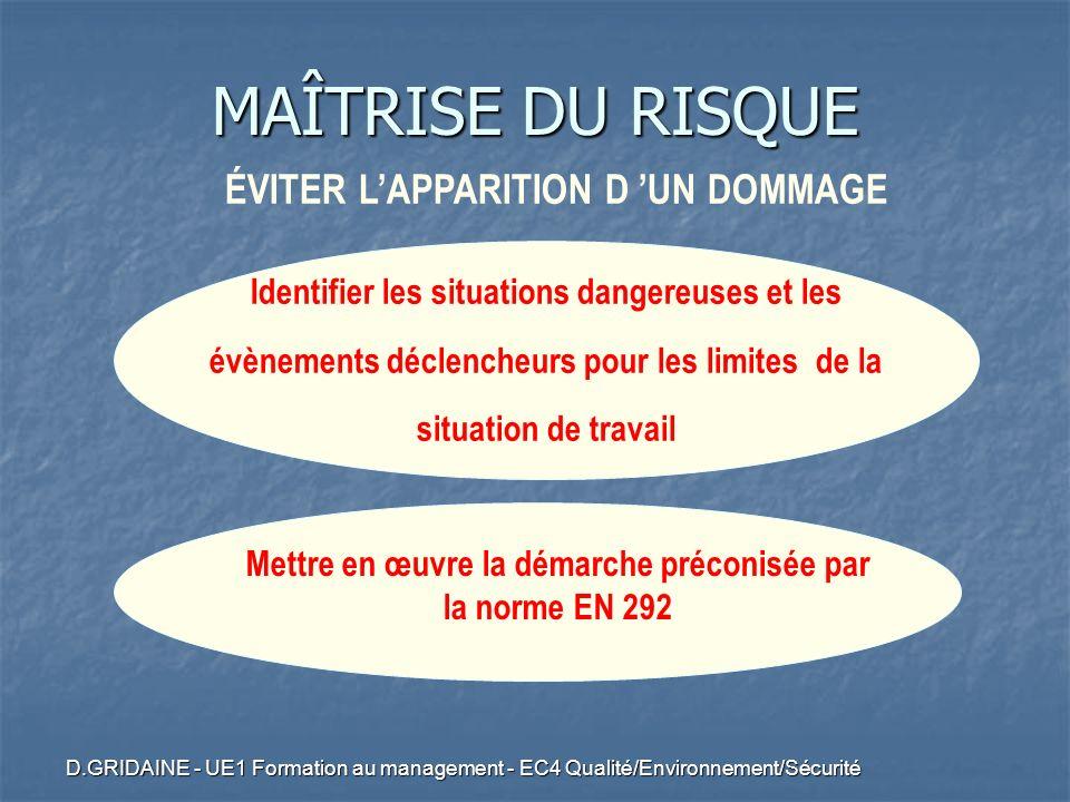 D.GRIDAINE - UE1 Formation au management - EC4 Qualité/Environnement/Sécurité ÉVITER LAPPARITION D UN DOMMAGE Mettre en œuvre la démarche préconisée p