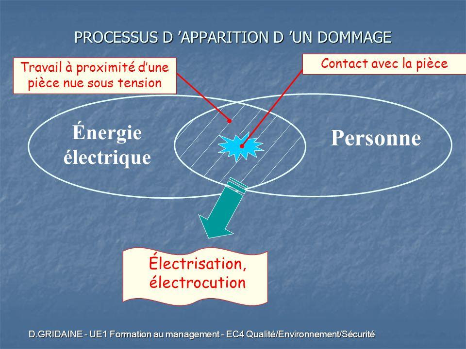 D.GRIDAINE - UE1 Formation au management - EC4 Qualité/Environnement/Sécurité Énergie électrique Personne Contact avec la pièce Électrisation, électro