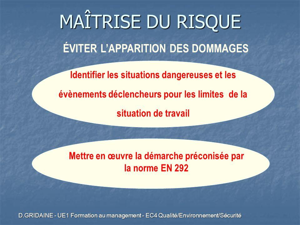 D.GRIDAINE - UE1 Formation au management - EC4 Qualité/Environnement/Sécurité ÉVITER LAPPARITION DES DOMMAGES Mettre en œuvre la démarche préconisée p