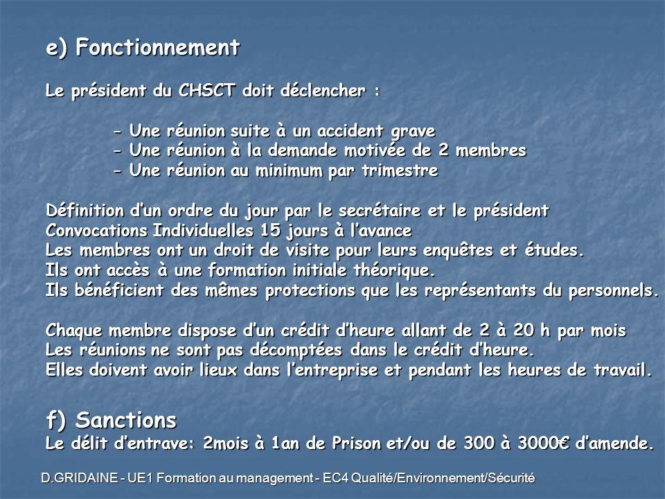 D.GRIDAINE - UE1 Formation au management - EC4 Qualité/Environnement/Sécurité e) Fonctionnement Le président du CHSCT doit déclencher : - Une réunion