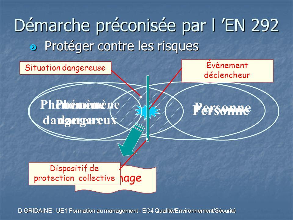 D.GRIDAINE - UE1 Formation au management - EC4 Qualité/Environnement/Sécurité Protéger contre les risques Protéger contre les risques Démarche préconi