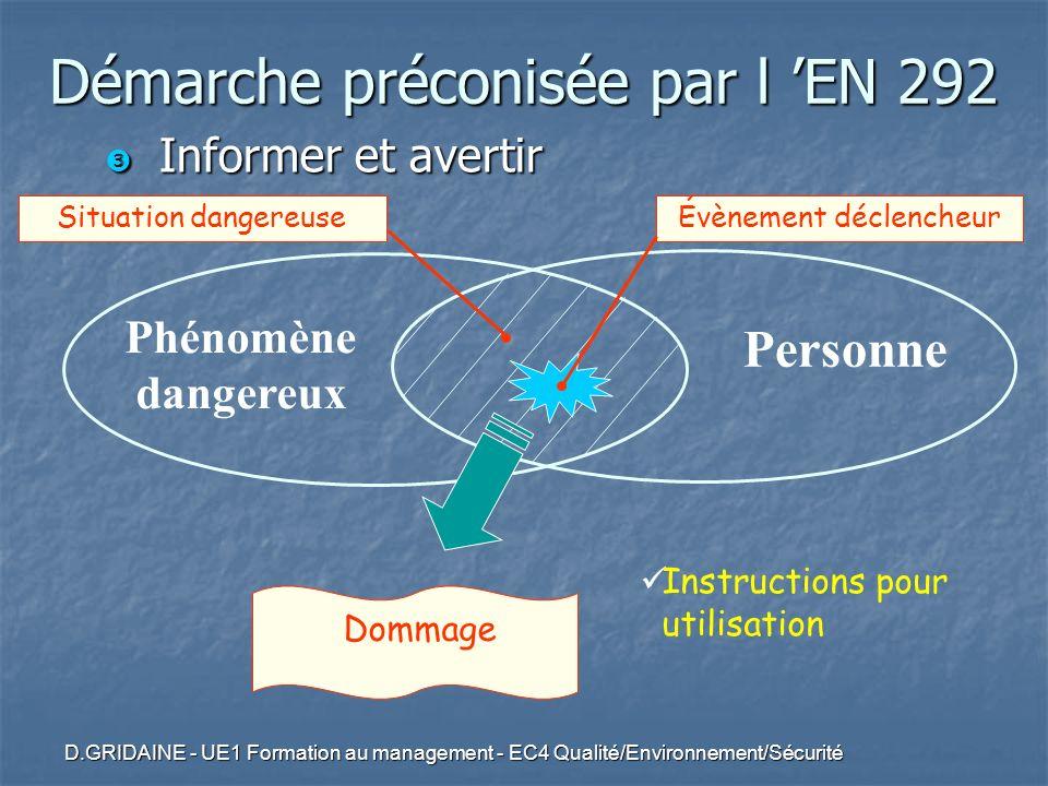 D.GRIDAINE - UE1 Formation au management - EC4 Qualité/Environnement/Sécurité Phénomène dangereux Personne Évènement déclencheur Dommage Situation dan