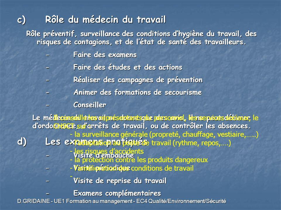 D.GRIDAINE - UE1 Formation au management - EC4 Qualité/Environnement/Sécurité c)Rôle du médecin du travail Rôle préventif, surveillance des conditions