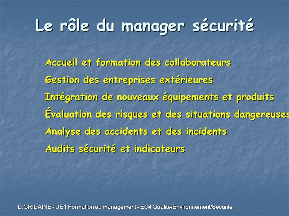 D.GRIDAINE - UE1 Formation au management - EC4 Qualité/Environnement/Sécurité Accueil et formation des collaborateurs Gestion des entreprises extérieu