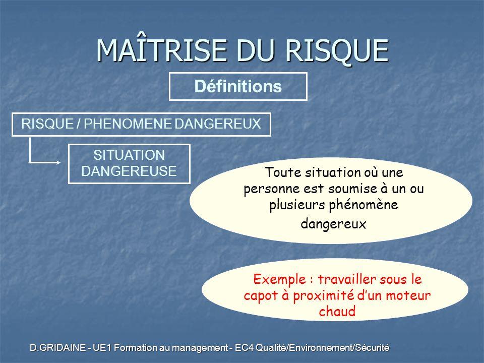 D.GRIDAINE - UE1 Formation au management - EC4 Qualité/Environnement/Sécurité SITUATION DANGEREUSE Toute situation où une personne est soumise à un ou