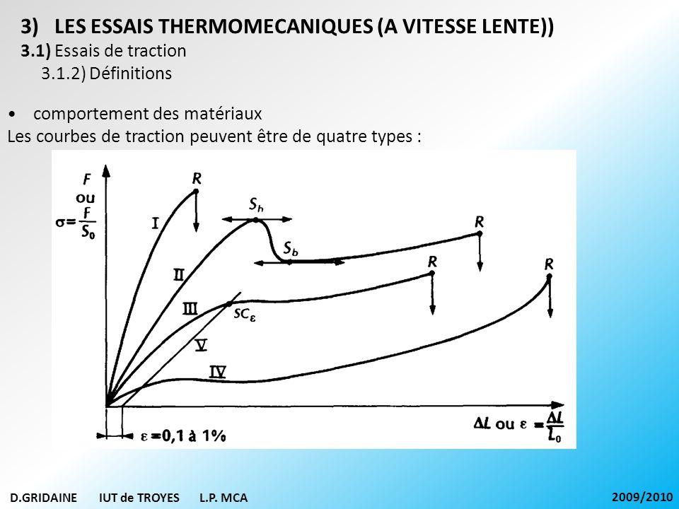 D.GRIDAINE IUT de TROYES L.P. MCA 2009/2010 3)LES ESSAIS THERMOMECANIQUES (A VITESSE LENTE)) 3.1) Essais de traction 3.1.2) Définitions comportement d