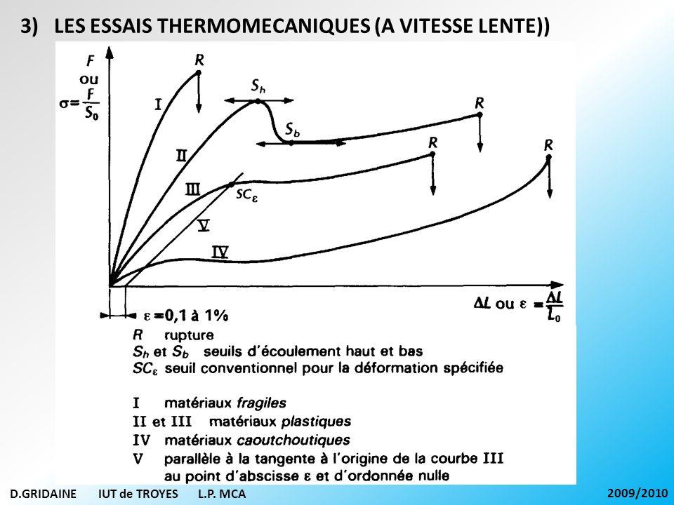 D.GRIDAINE IUT de TROYES L.P. MCA 2009/2010 3)LES ESSAIS THERMOMECANIQUES (A VITESSE LENTE))