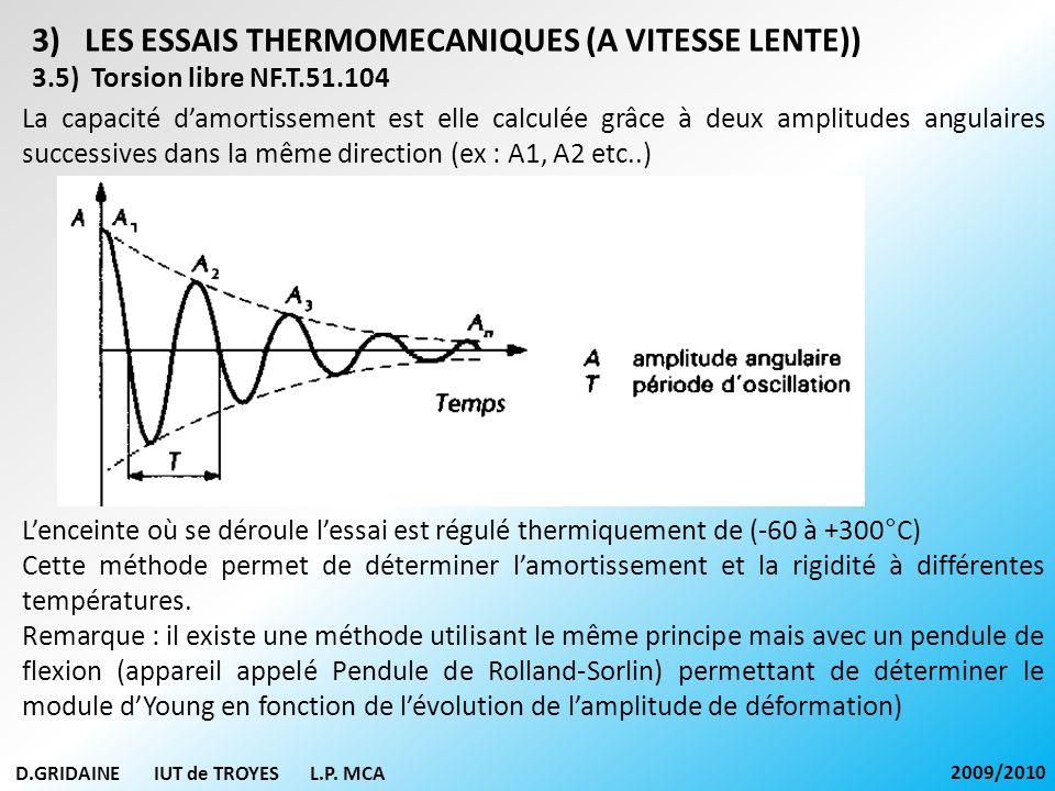 D.GRIDAINE IUT de TROYES L.P. MCA 2009/2010 3)LES ESSAIS THERMOMECANIQUES (A VITESSE LENTE)) 3.5) Torsion libre NF.T.51.104 La capacité damortissement