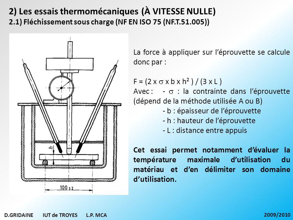 D.GRIDAINE IUT de TROYES L.P. MCA 2009/2010 2) Les essais thermomécaniques (À VITESSE NULLE) 2.1) Fléchissement sous charge (NF EN ISO 75 (NF.T.51.005