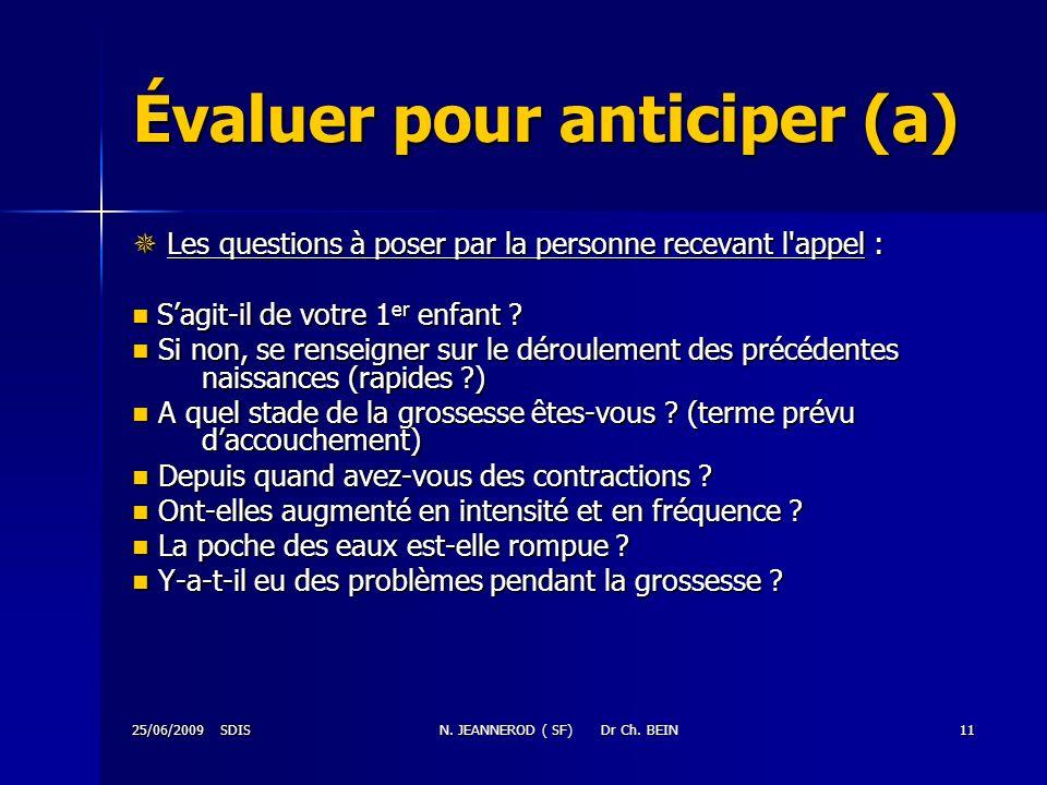 25/06/2009 SDISN. JEANNEROD ( SF) Dr Ch. BEIN11 Évaluer pour anticiper (a) Les questions à poser par la personne recevant l'appel : Sagit-il de votre