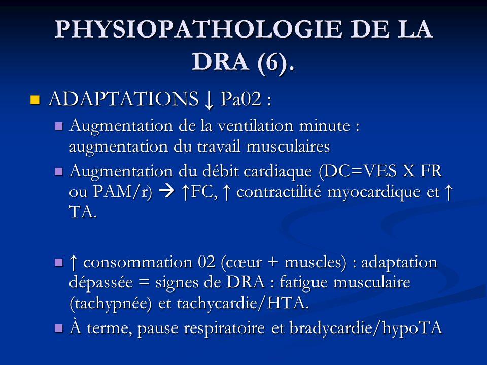 PHYSIOPATHOLOGIE DE LA DRA (6). ADAPTATIONS Pa02 : ADAPTATIONS Pa02 : Augmentation de la ventilation minute : augmentation du travail musculaires Augm