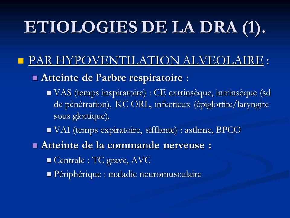 ETIOLOGIES DE LA DRA (1). PAR HYPOVENTILATION ALVEOLAIRE : PAR HYPOVENTILATION ALVEOLAIRE : Atteinte de larbre respiratoire : Atteinte de larbre respi