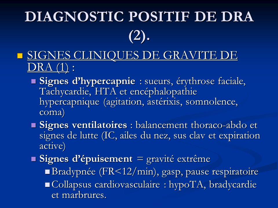 DIAGNOSTIC POSITIF DE DRA (2). SIGNES CLINIQUES DE GRAVITE DE DRA (1) : SIGNES CLINIQUES DE GRAVITE DE DRA (1) : Signes dhypercapnie : sueurs, érythro