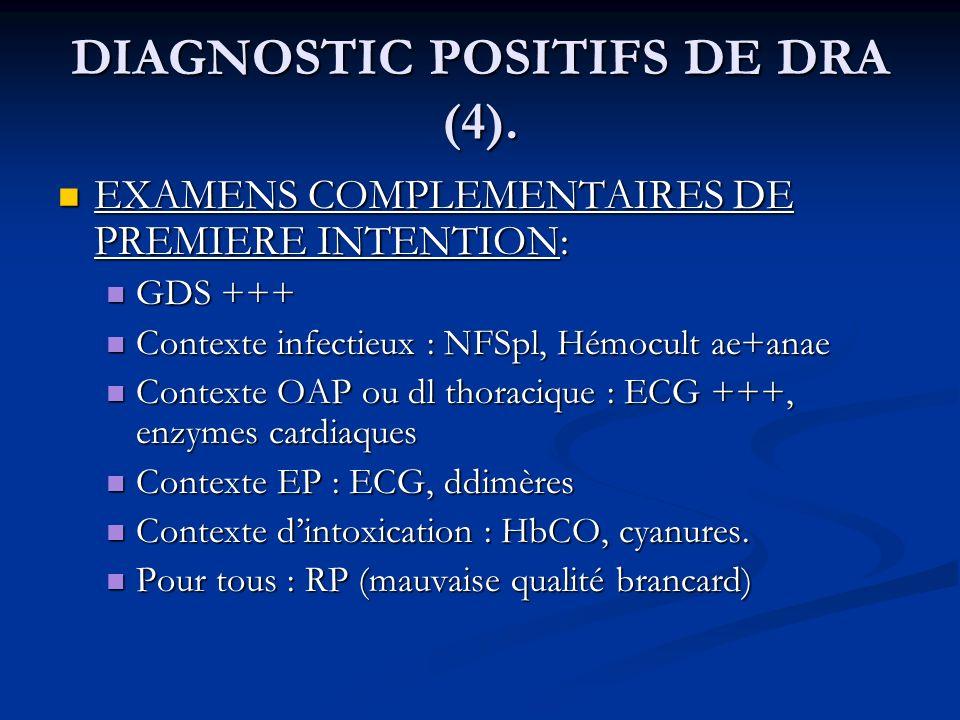 DIAGNOSTIC POSITIFS DE DRA (4). EXAMENS COMPLEMENTAIRES DE PREMIERE INTENTION: EXAMENS COMPLEMENTAIRES DE PREMIERE INTENTION: GDS +++ GDS +++ Contexte