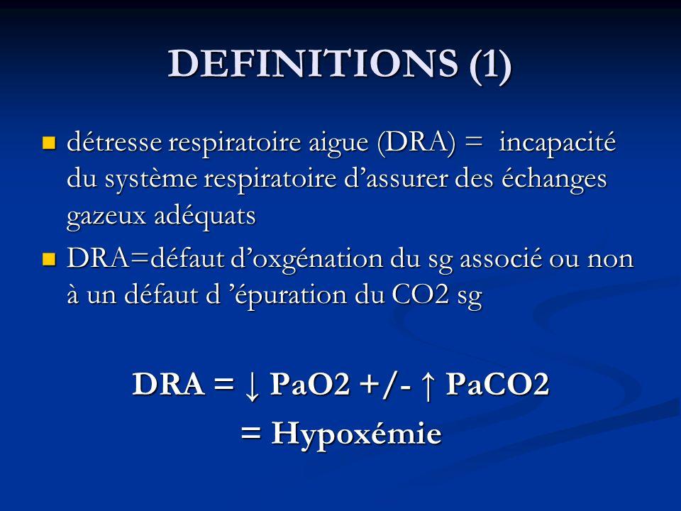 DEFINITIONS (1) détresse respiratoire aigue (DRA) = incapacité du système respiratoire dassurer des échanges gazeux adéquats détresse respiratoire aig