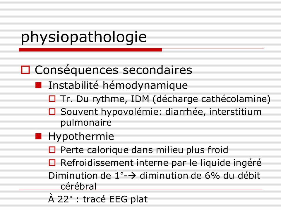 physiopathologie Conséquences secondaires Instabilité hémodynamique Tr. Du rythme, IDM (décharge cathécolamine) Souvent hypovolémie: diarrhée, interst