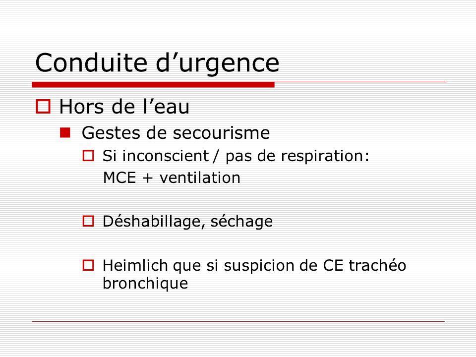 Conduite durgence Hors de leau Gestes de secourisme Si inconscient / pas de respiration: MCE + ventilation Déshabillage, séchage Heimlich que si suspi