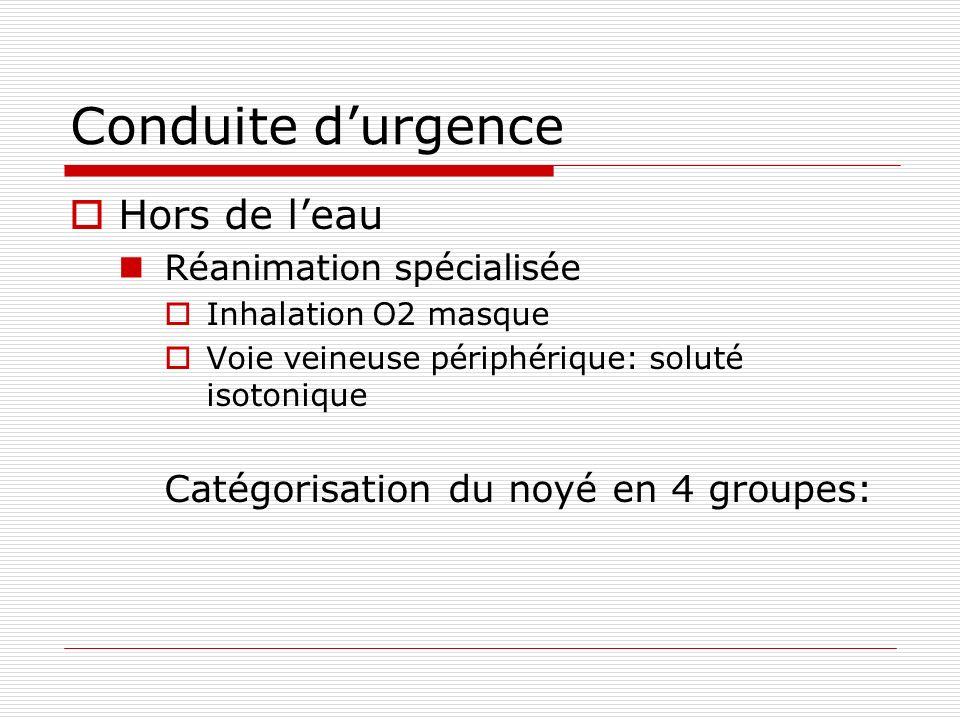 Conduite durgence Hors de leau Réanimation spécialisée Inhalation O2 masque Voie veineuse périphérique: soluté isotonique Catégorisation du noyé en 4