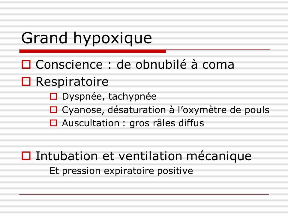 Grand hypoxique Conscience : de obnubilé à coma Respiratoire Dyspnée, tachypnée Cyanose, désaturation à loxymètre de pouls Auscultation : gros râles d