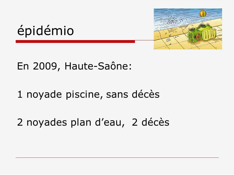 En 2009, Haute-Saône: 1 noyade piscine, sans décès 2 noyades plan deau, 2 décès