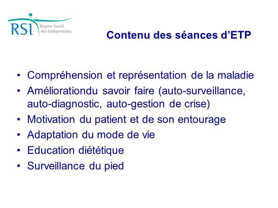 Contenu des séances dETP Compréhension et représentation de la maladie Améliorationdu savoir faire (auto-surveillance, auto-diagnostic, auto-gestion d