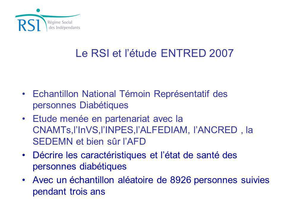 Le RSI et létude ENTRED 2007 Echantillon National Témoin Représentatif des personnes Diabétiques Etude menée en partenariat avec la CNAMTs,lInVS,lINPE