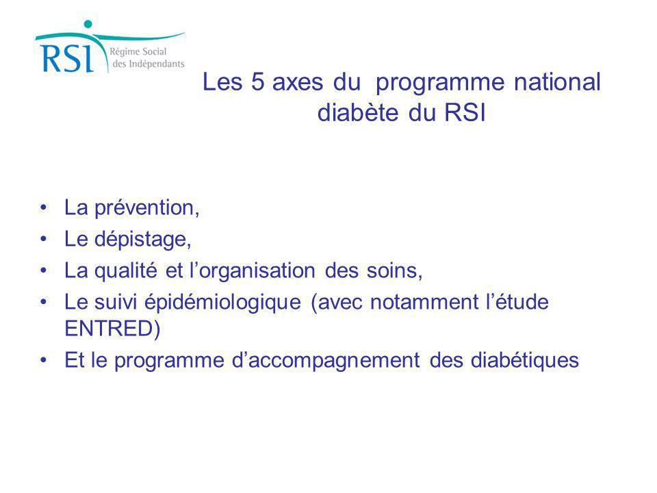Les 5 axes du programme national diabète du RSI La prévention, Le dépistage, La qualité et lorganisation des soins, Le suivi épidémiologique (avec not